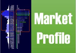 market-profile-basics1