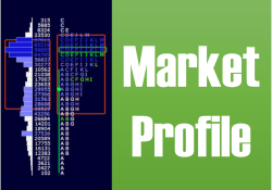market-profile-basics1