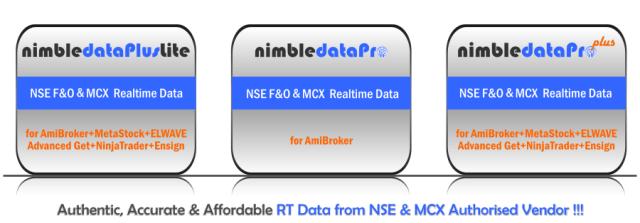 stock market data providers