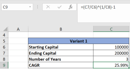Calculate CAGR is Excel Sheet 1