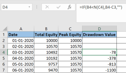 Calculate Drawdown in an Excel Sheet 4