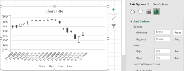plot a candlestick chart in an Excel Sheet 10
