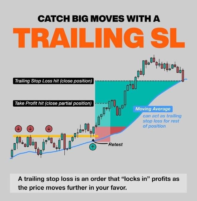 trailing stop loss