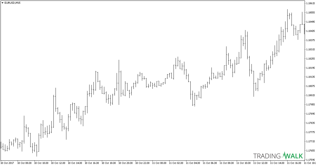 How To Read Candlestick Charts Like A Pro (with Pictures)