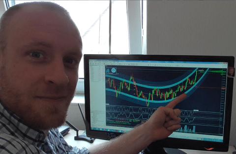 Die wahre Erfolgsformel für Trader