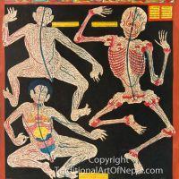 Tibetan Medicine Thangka