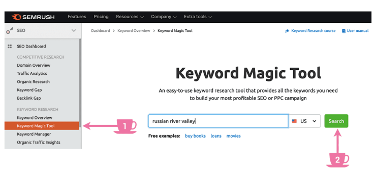 Start with Keyword Magic Tool
