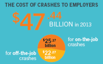 Cost of Crashes report