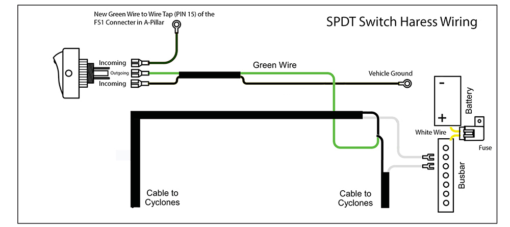 Bu Bar Wiring Diagram
