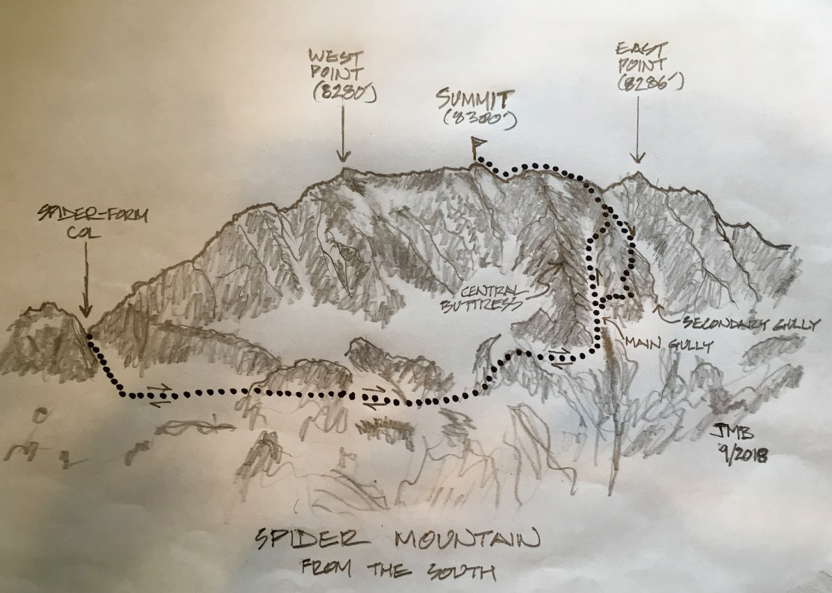 Spider Mountain - Southwest Gully Route Sketch