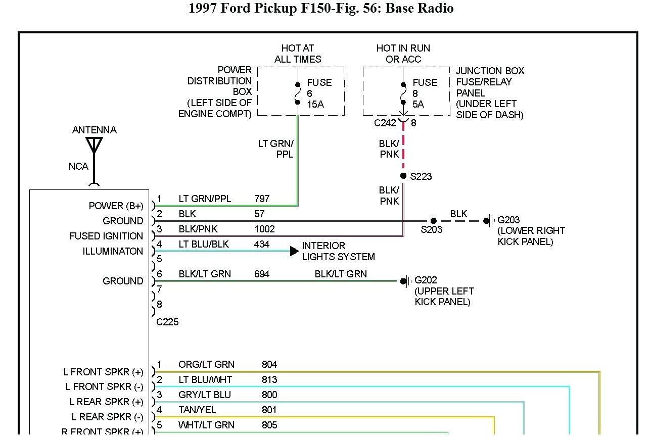 Box Diagram Additionally 1997 Ford F 150 Tail Light Wiring Diagram