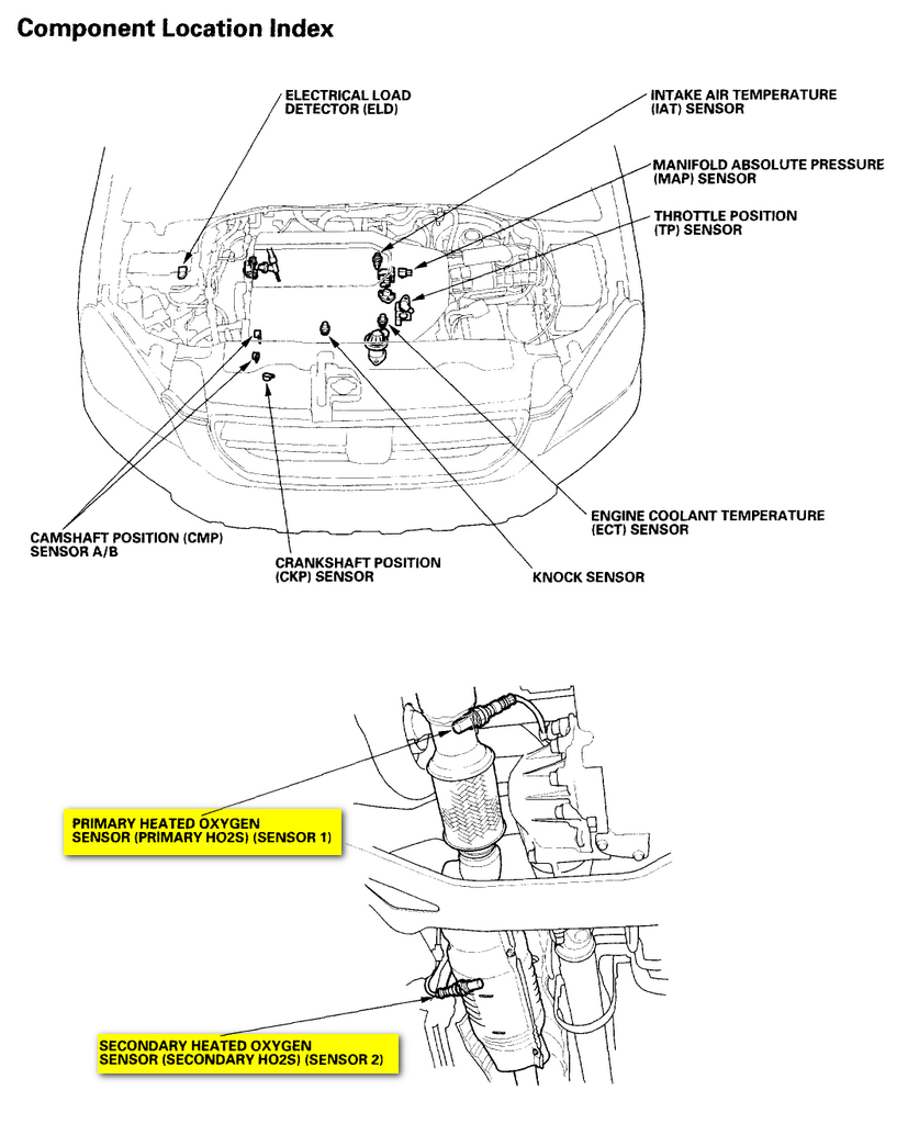 related with 2006 honda odyssey wiring diagram