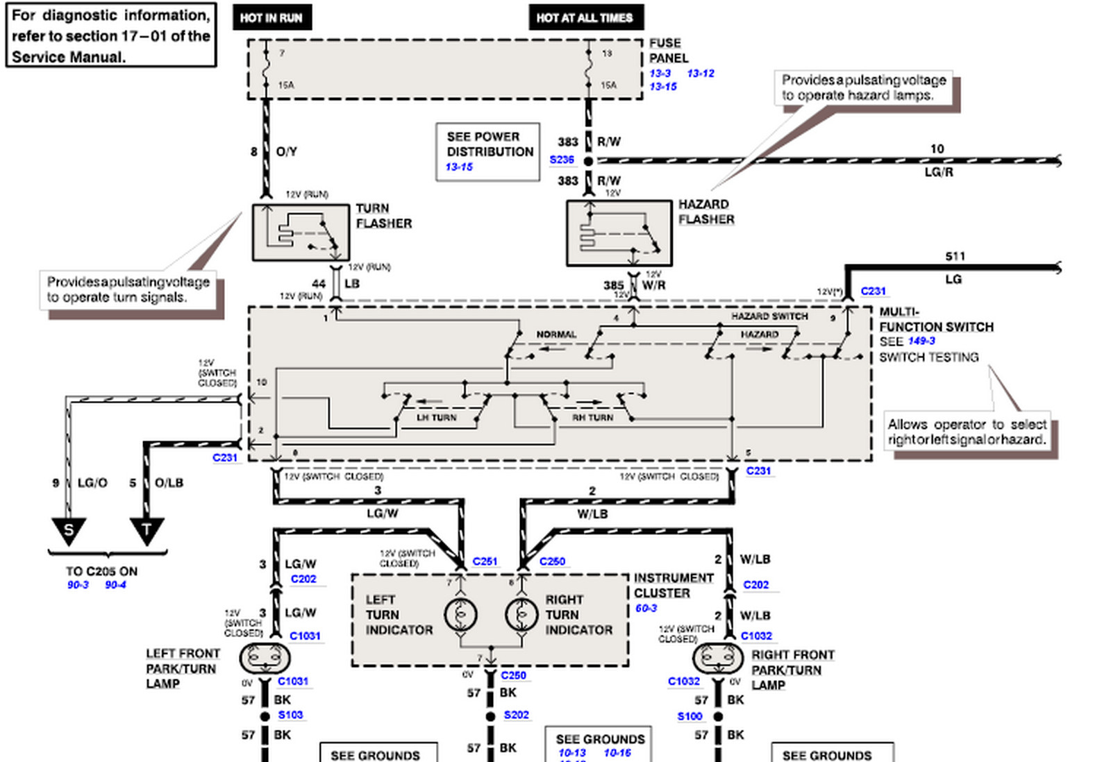 2010 f250 trailer plug wiring diagram