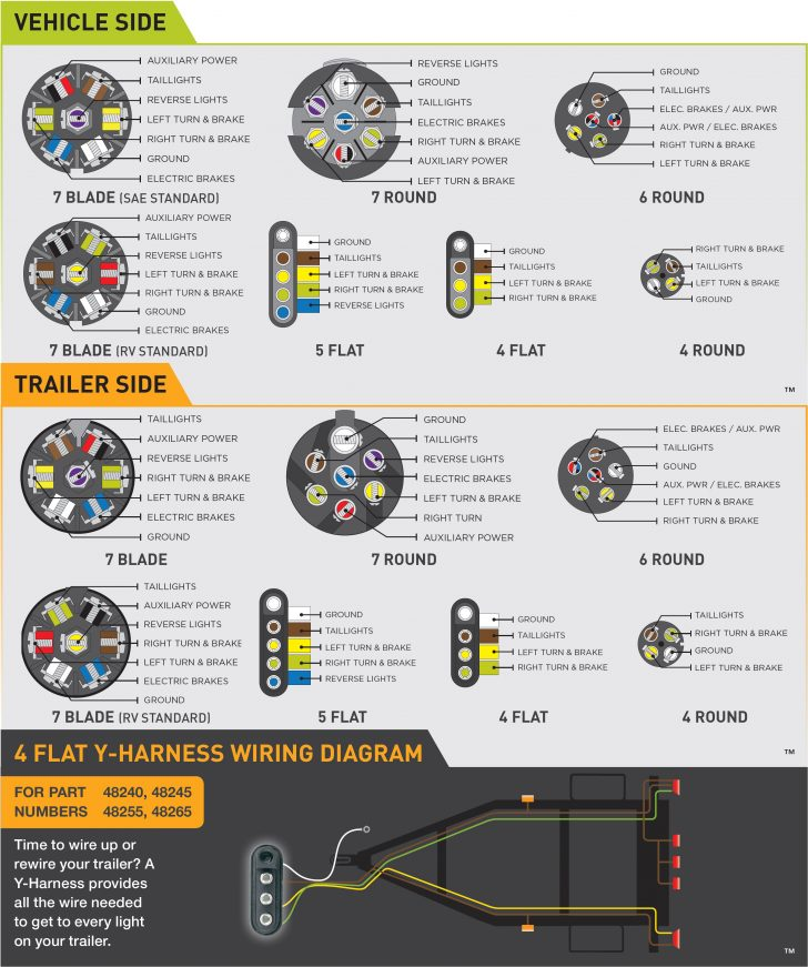 Tremendous 7 Way Trailer Wiring Diagram Ford Wiring Diagram Data Wiring Cloud Hisonuggs Outletorg
