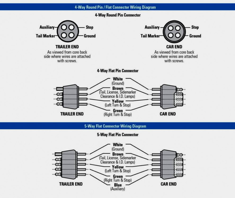 Diagram  Kt World First 12 Pin Flat Metal Trailer Plug