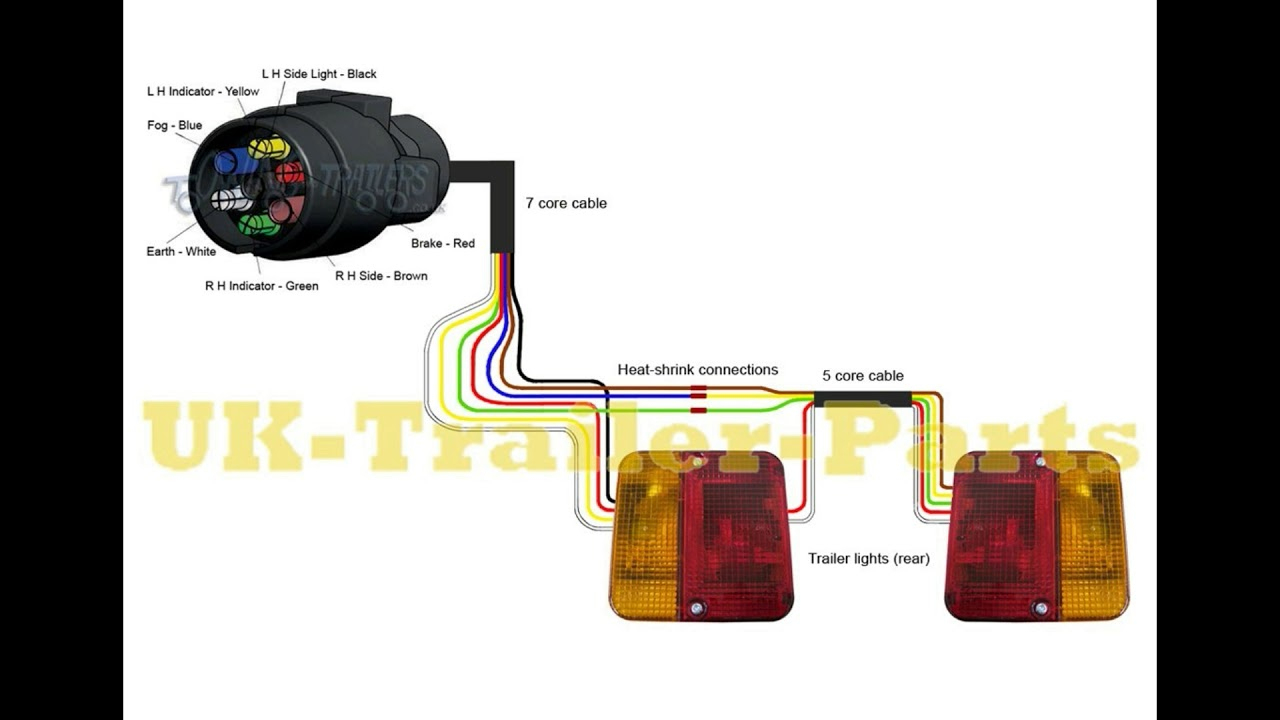 Wiring Diagram For Seven Pin Round Trailer Plug