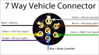 Relay Wiring Diagram Trailer Connector Wiring Diagram 2015 ...