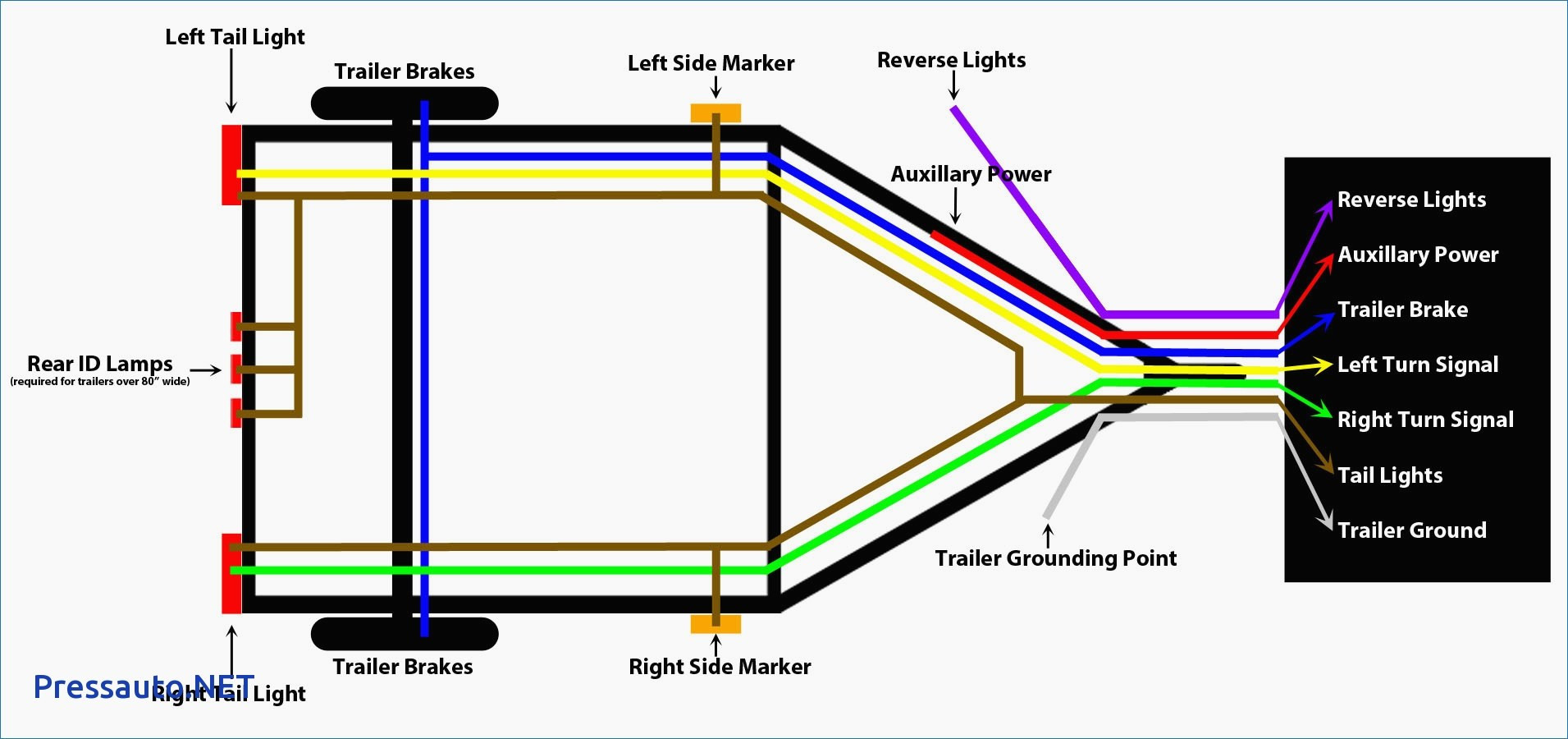utility trailer abs wiring diagram