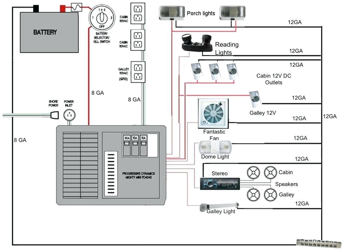Camper Trailer 12 Volt Wiring Diagram