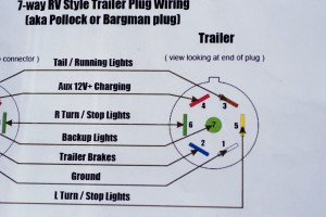 Featherlite Trailer Wiring Diagram | Trailer Wiring Diagram