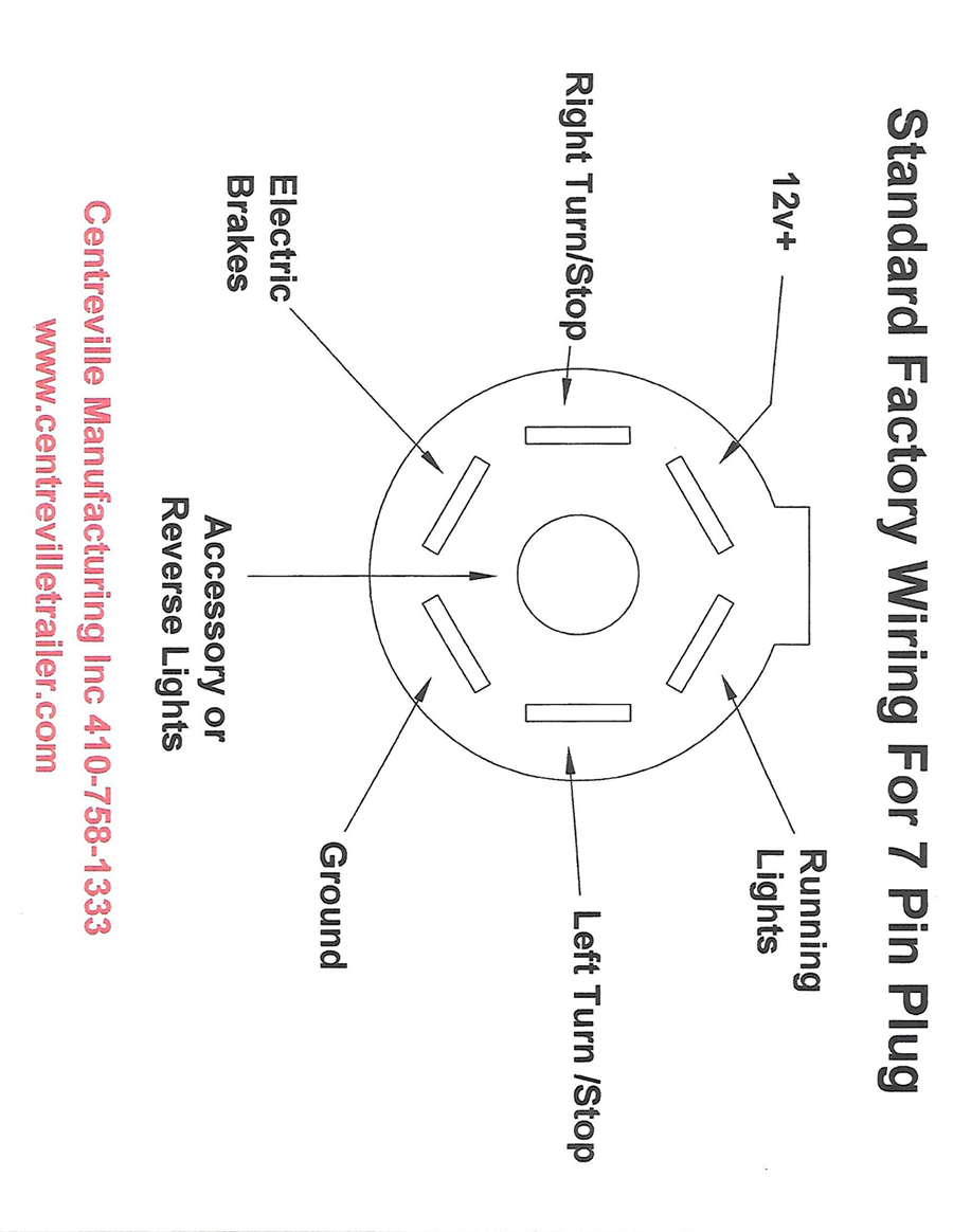 wiring diagram for trailer lights 7 way