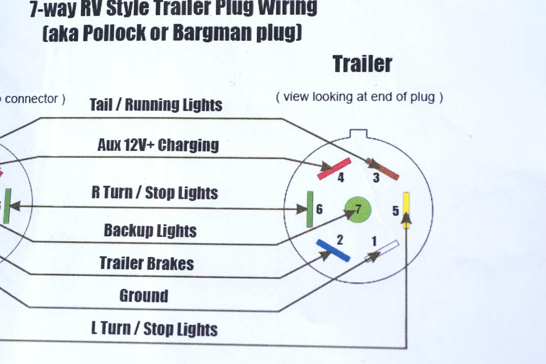 ford wiring diagram 7 pin trailer plug 94 ranger schematic explained socket pins