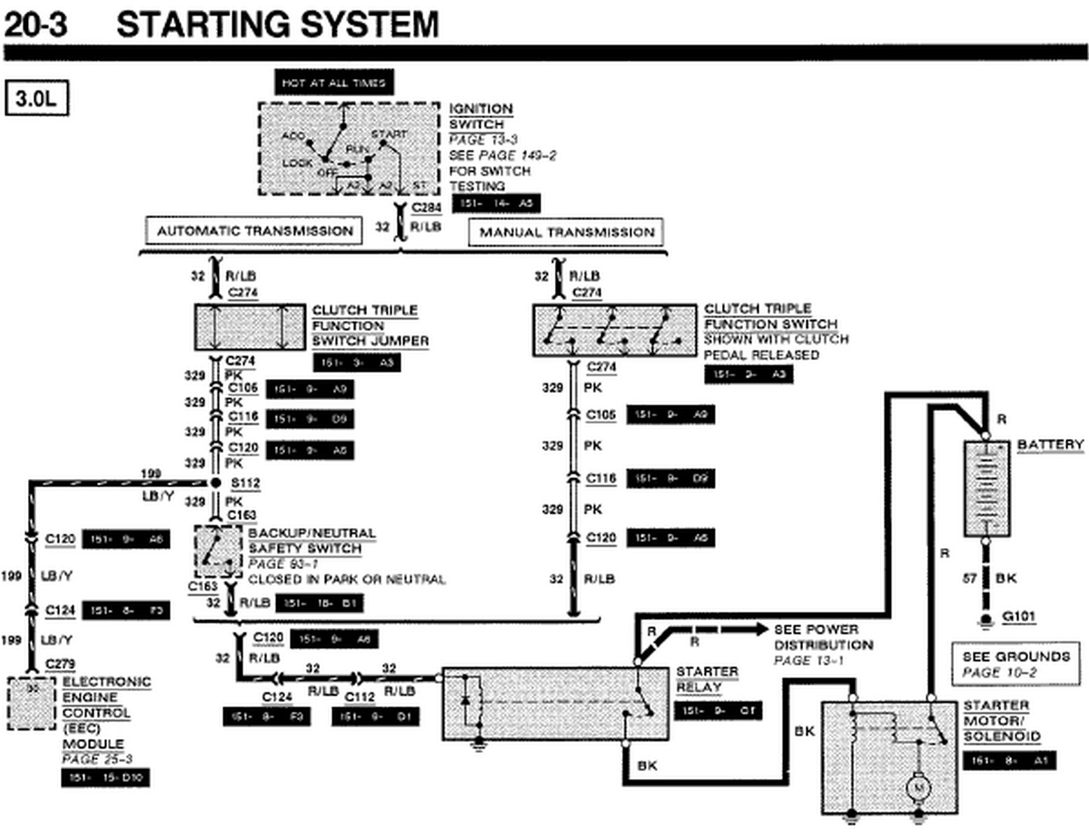 Ford Ranger Plug Wire Schematic