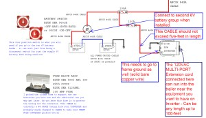 Forest River Travel Trailer Wiring Diagram | Trailer Wiring Diagram