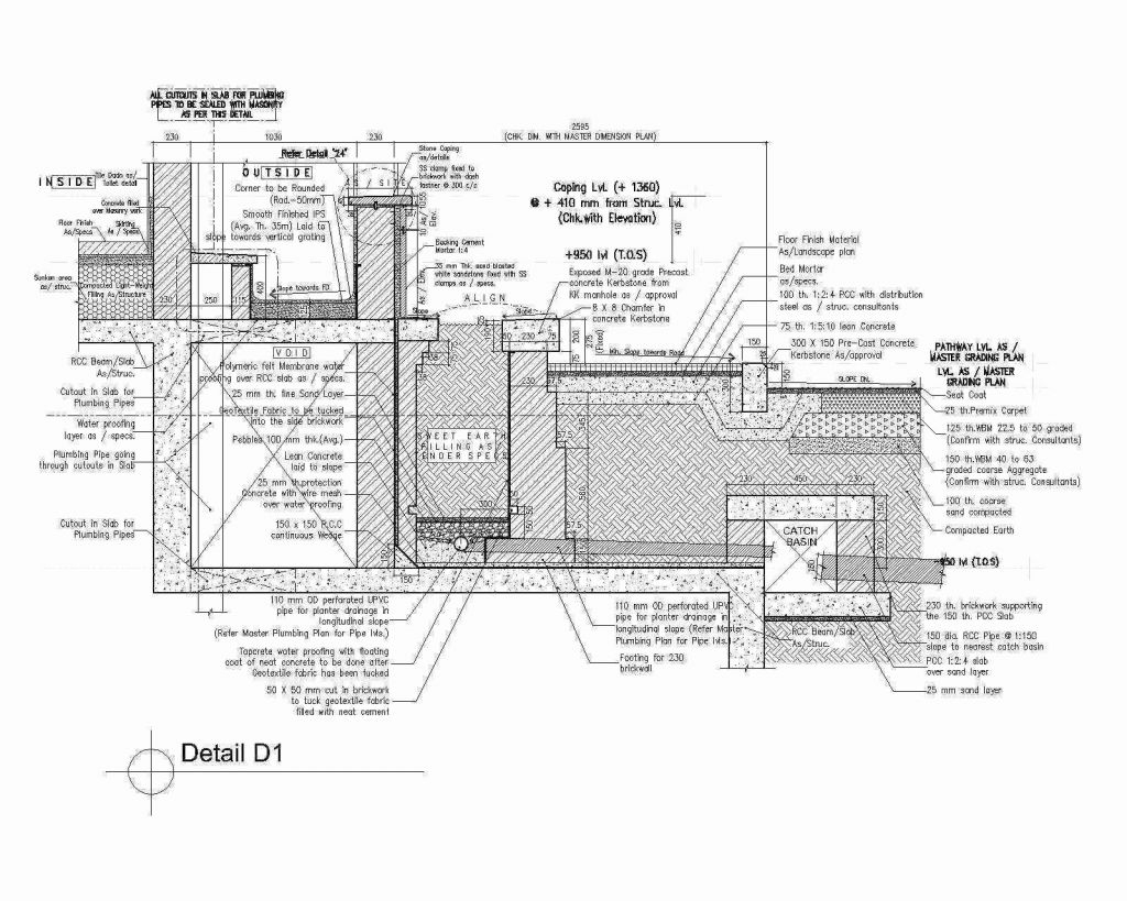 Bushtec Trailer Wiring Diagram