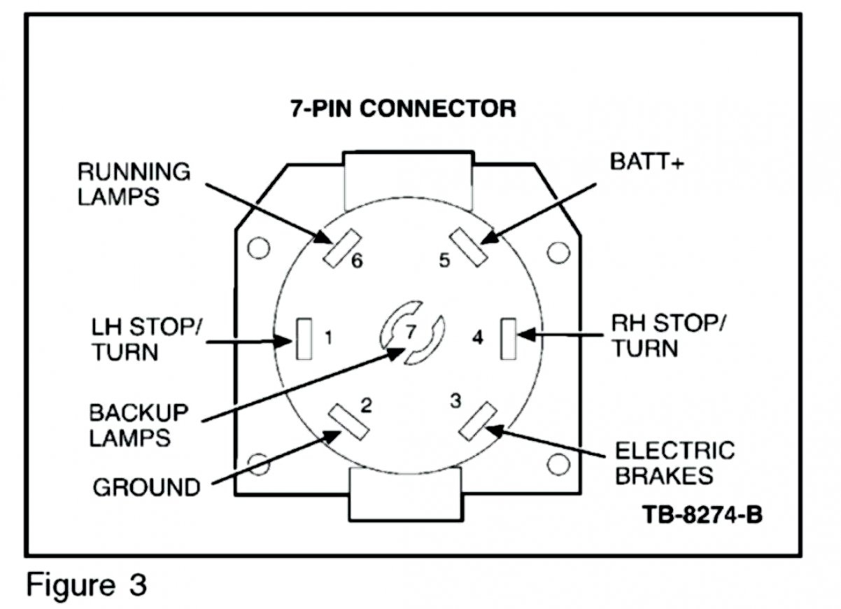 7 Pin Trailer Wiring Diagram John Deere