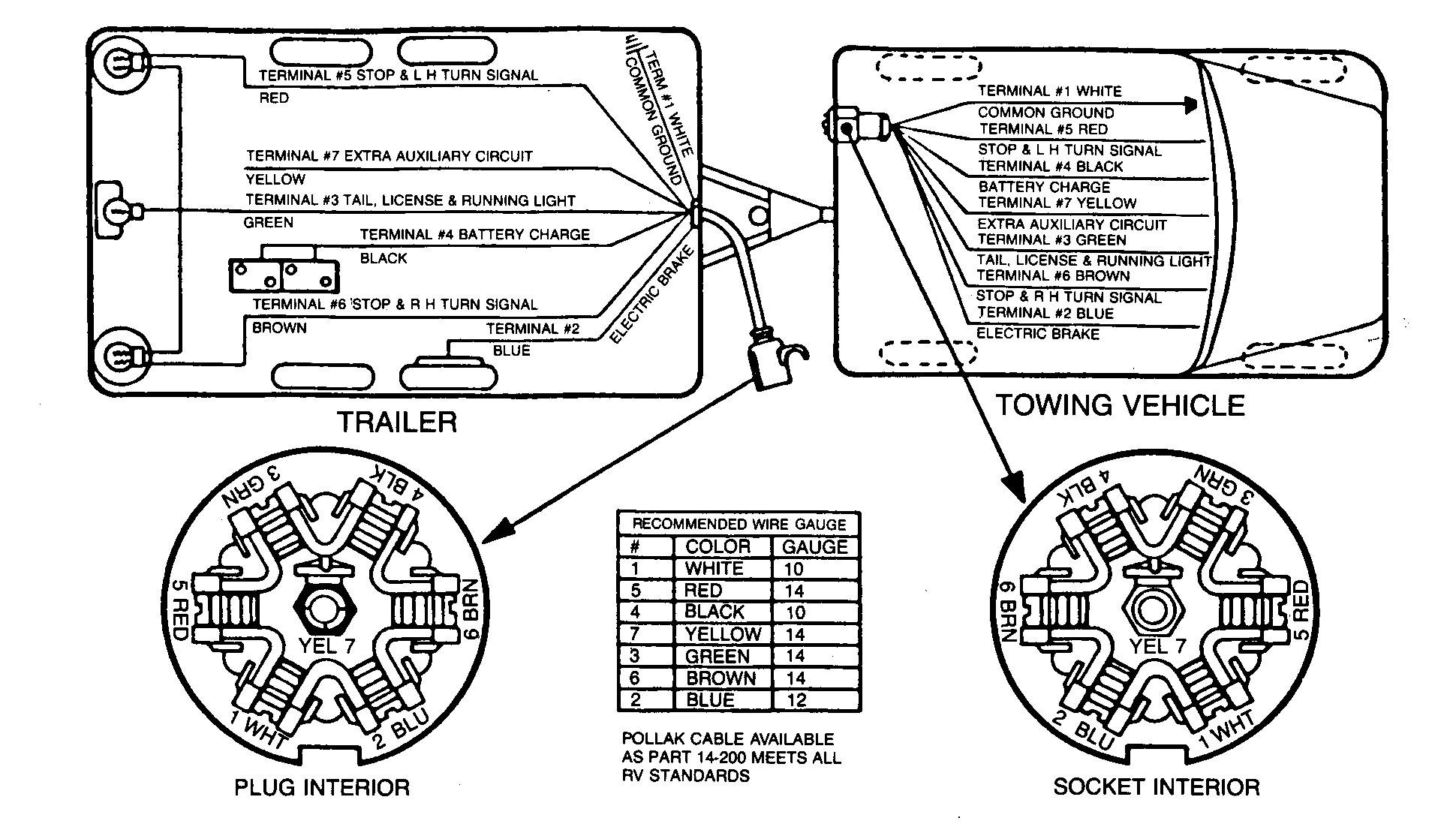 Pj Trailer Wiring Diagram