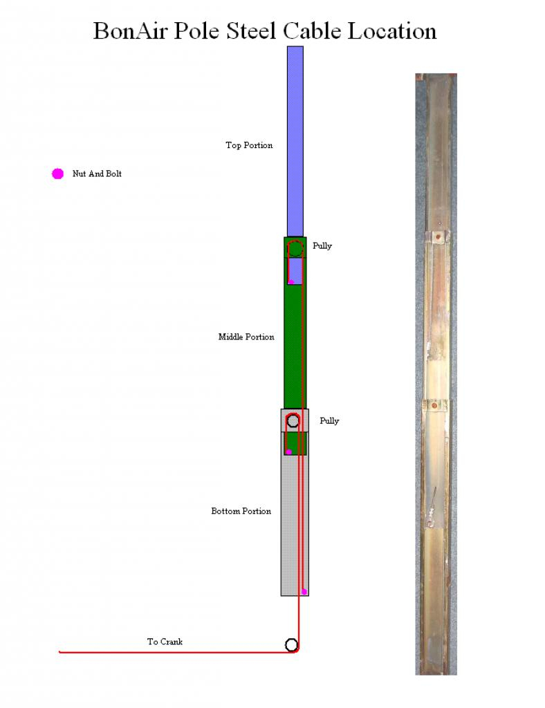 Wiring Diagram For Towmaster Trailer