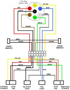 Toyota tundra trailer wiring harness diagram me new on hitch seven plug also rh