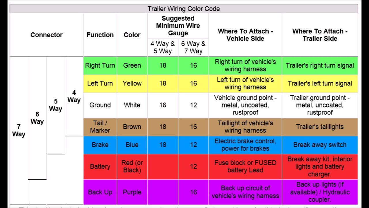 Wiring And Fuse Image All Free Download Wiring Diagram