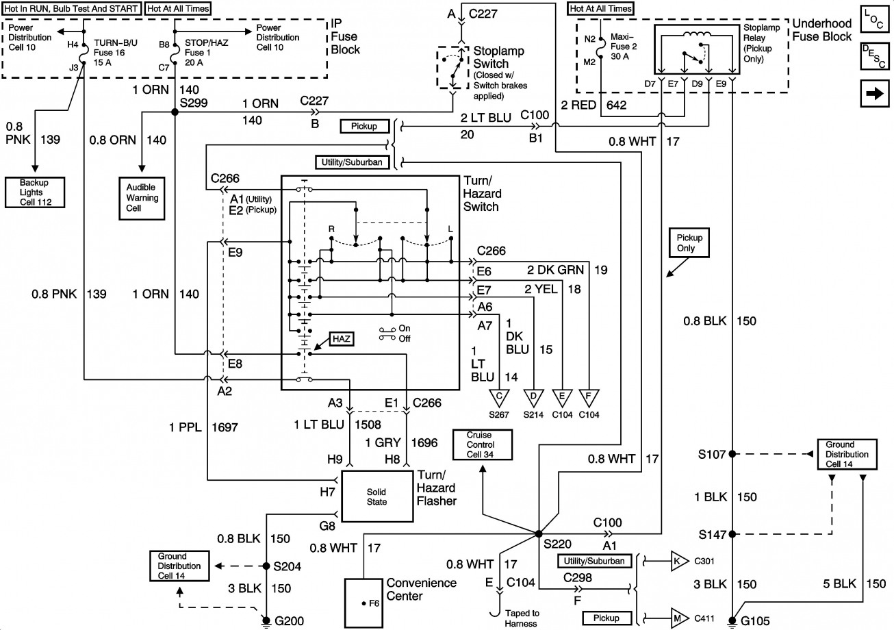 Vy Commodore Trailer Wiring Diagram