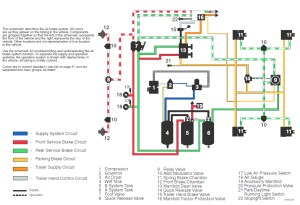Typical Trailer Wiring Diagram | Trailer Wiring Diagram