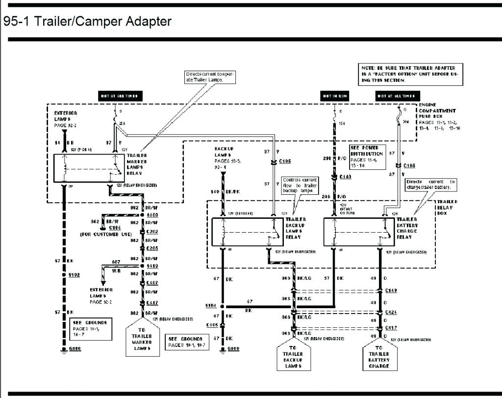 Learn For Cable Wiring Diagram