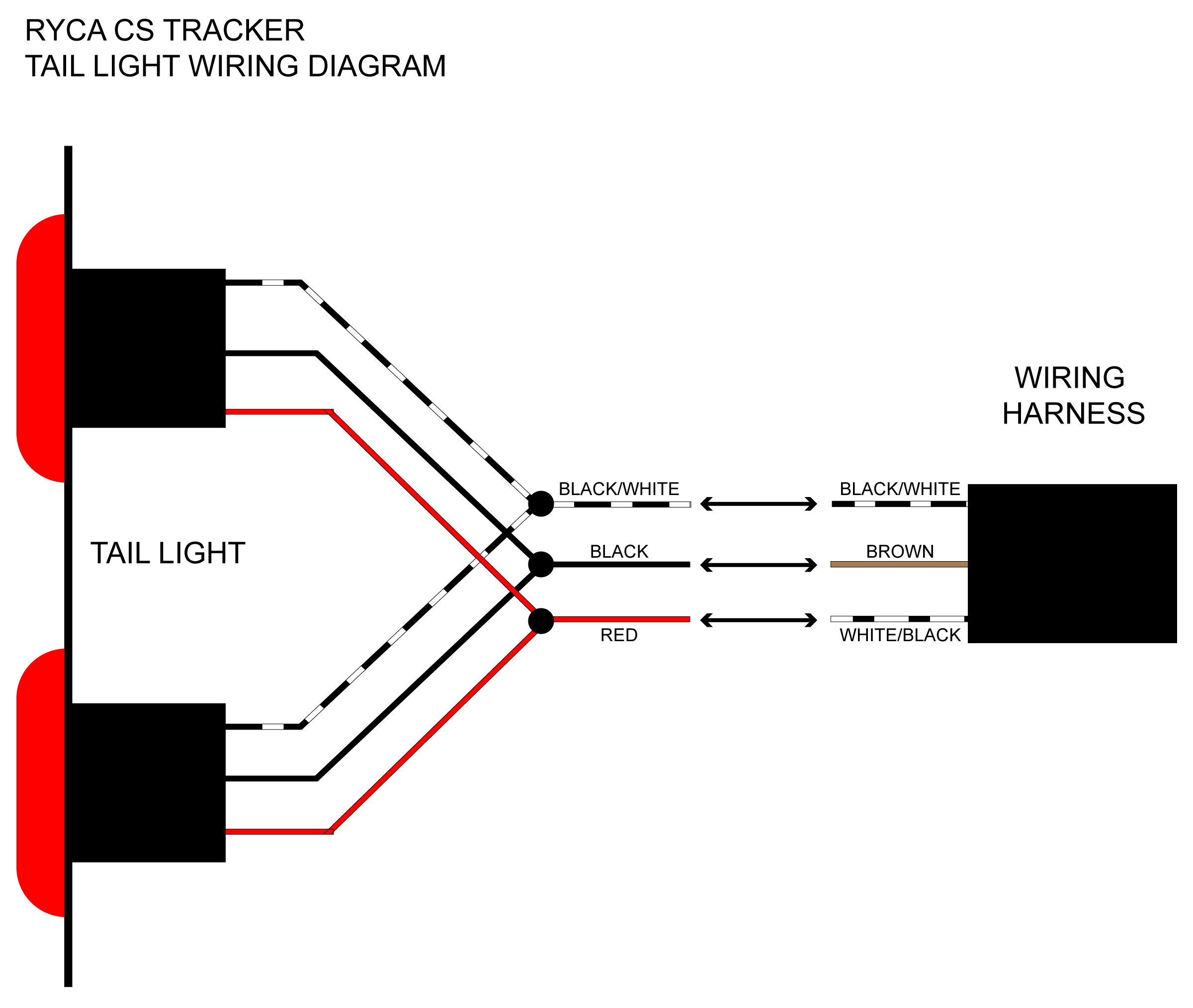 Trailer Rear Lights Wiring Diagram
