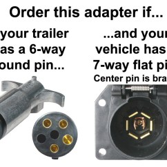 Rv Style Plug Wiring Diagram Ls1 Engine 7-way Flat Pin To 6-way Round Connector Adapter - Center Is Brake Adapters ...