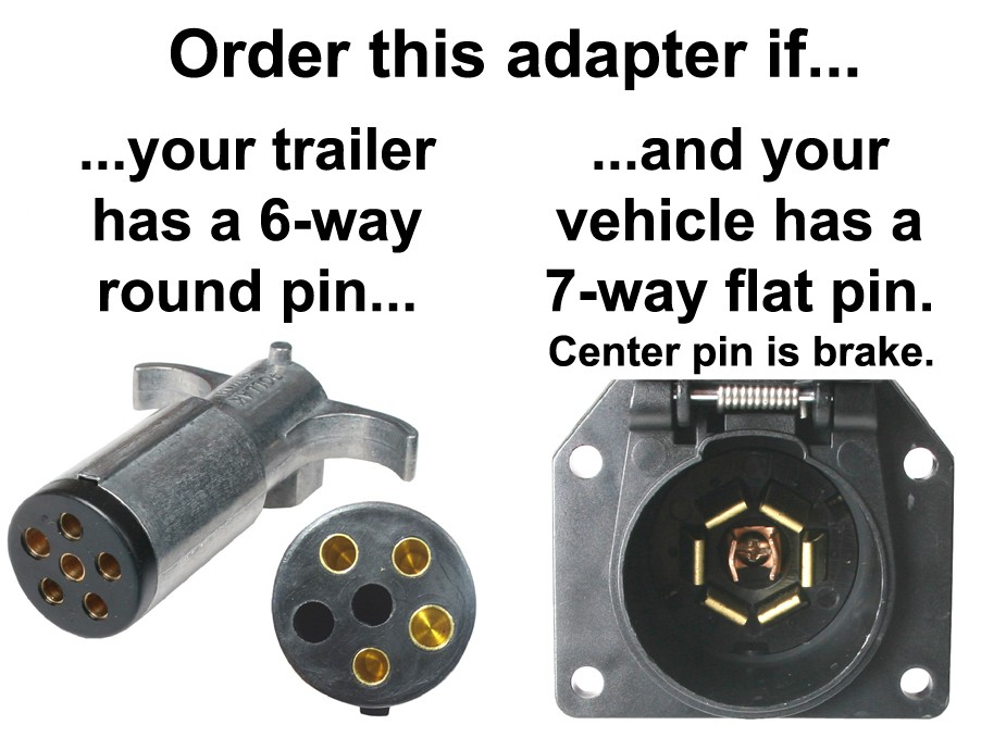 6 way round to 4 flat wiring diagram mono jack trailer adapter pin 7 great installation of connector center is rh trailerparts com