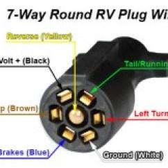 Seven Way Plug Wiring Diagram Kawasaki Bayou 250 Rv 7 Pin Trailer Diagrams Schematic Style Connector End Parts Unlimited Wire