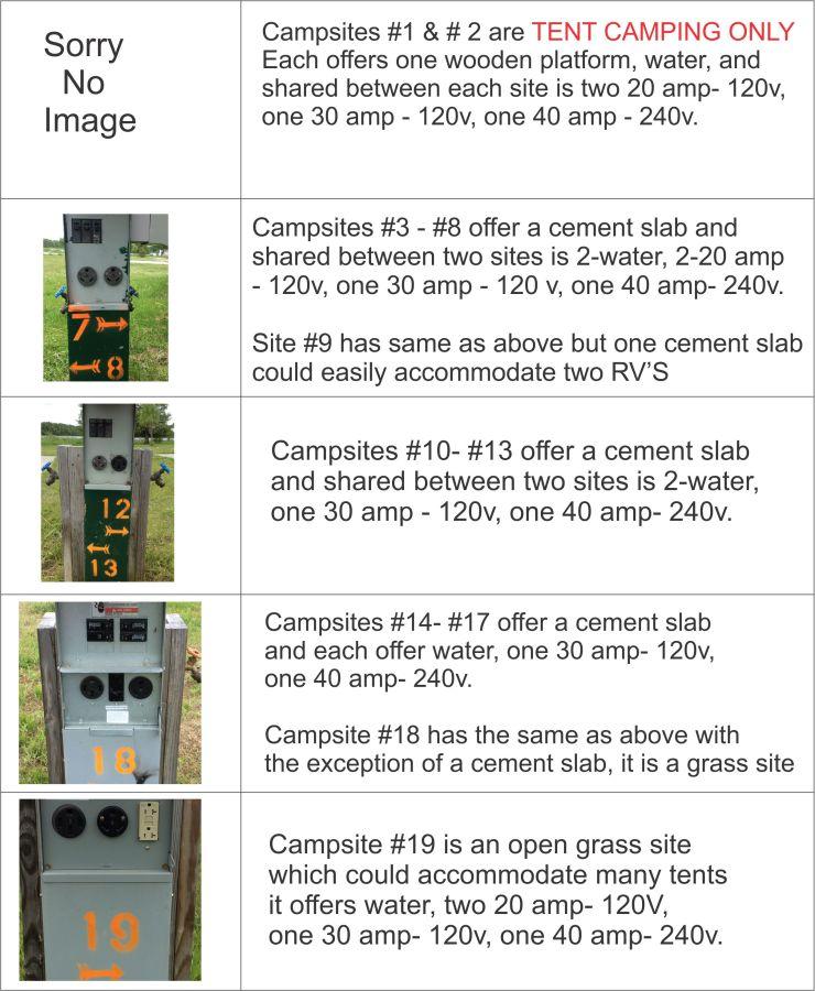trailhead camp meter specifics