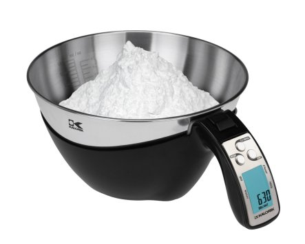 measuring-cup-scale