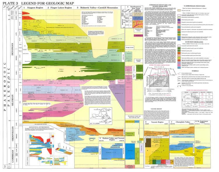 NY bedrock geoloogy map legend