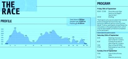 Trail running Spain Ultra Pirineu 2014 profile  and program