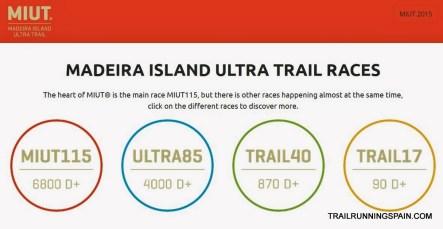 Madeira Island Ultra trail 2015: 40k-85k-115k