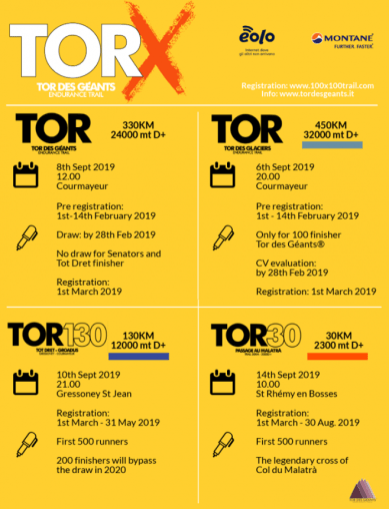 tor des geants 2019 programme