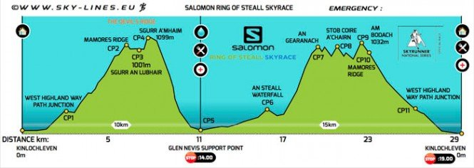 profil-ring-of-steall