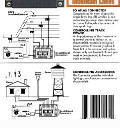 atlas connectors great for wiring any layout see detailed atlas copco wiring diagram atlas connectors [ 893 x 1500 Pixel ]