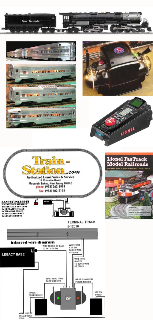small resolution of here s the best of lionel in one complete set ready to run with no assembly required